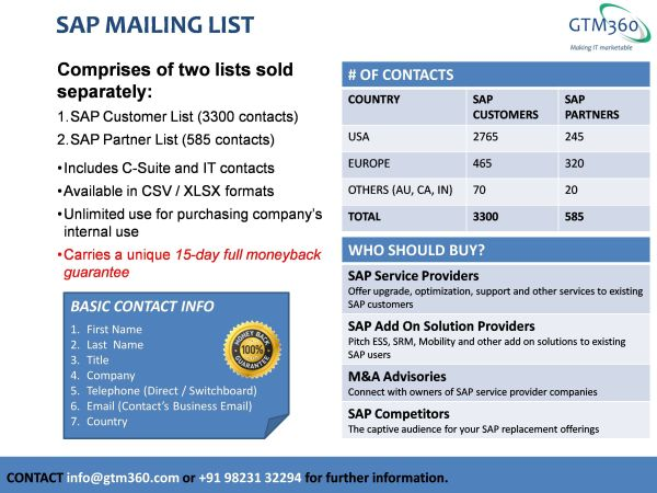 GTM360 - SAP Mailing List